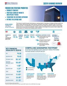 FTB-19-1039 First Horizon 3Q19 Earnings Infographic