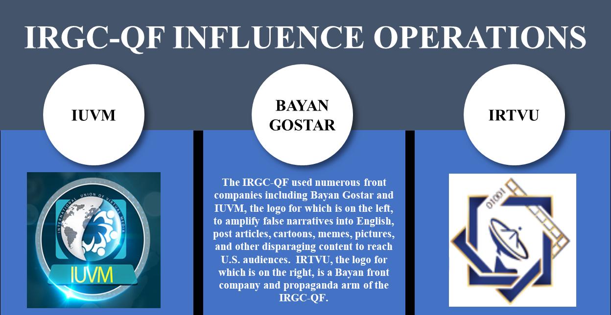 IRGC-QF INFLUENCE OPERATIONS